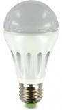 LED světelné zdroje