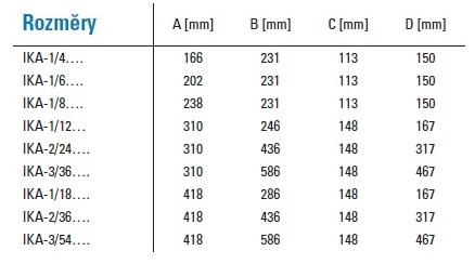 Plastová rozvodnice s vyšším krytím IKA rozmery