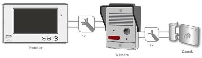 SBV 703SDMG schema